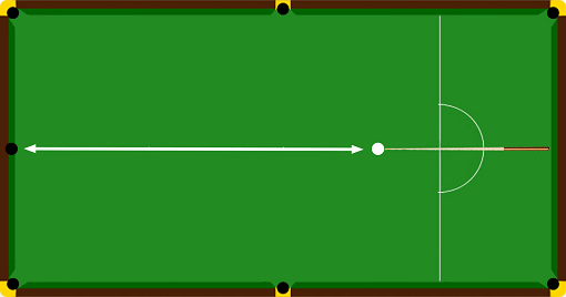 cueing over snooker spots