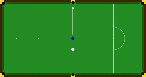 Cue Ball Control - Snooker Crazy
