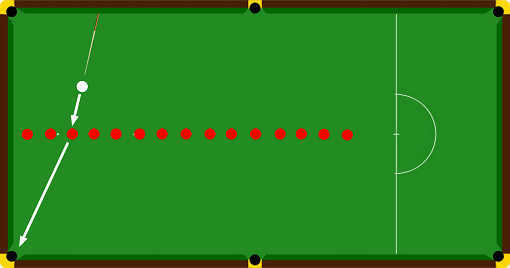 Loosen your snooker arm