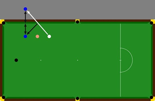Getting out of easy snookers