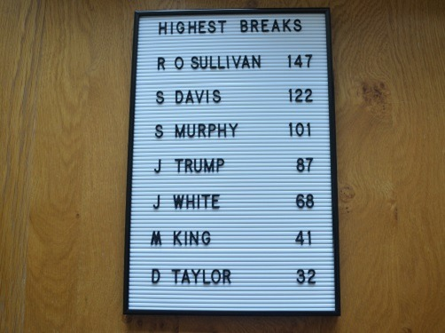 Snooker High Break Board
